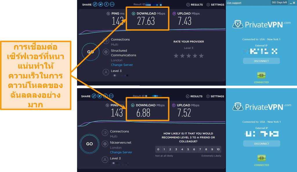 ภาพหน้าจอของการเปรียบเทียบความเร็ว PrivateVPN แสดงความเร็วที่ลดลงอย่างมาก