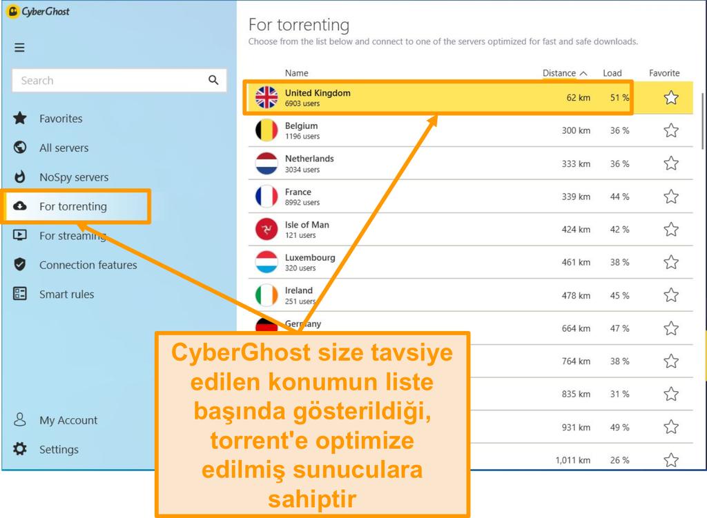 CyberGhost'un P2P optimize sunucularının ekran görüntüsü