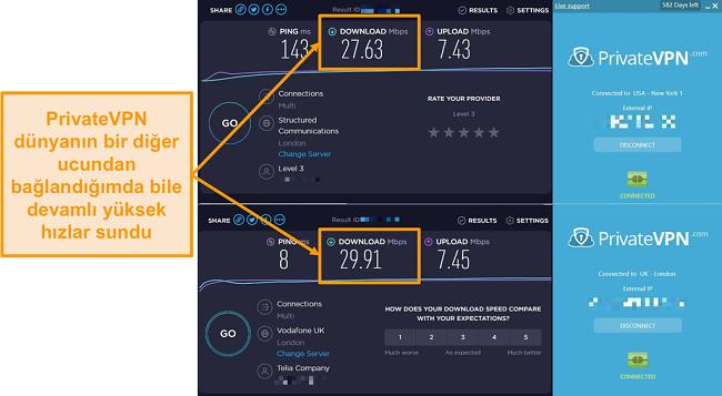 PrivateVPN hız karşılaştırmasının ekran görüntüsü