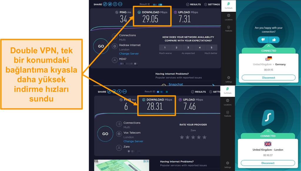 Surfshark hız karşılaştırmasının ekran görüntüsü