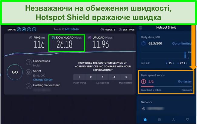 Знімок екрану результатів тестування швидкості під час підключення до інтерфейсу Hotspot Shield