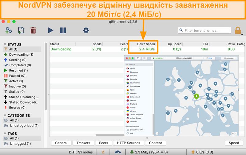 Знімок екрана швейцарського сервера NordVPN із клієнтом qBitTorrent, який завантажує торрент-файл