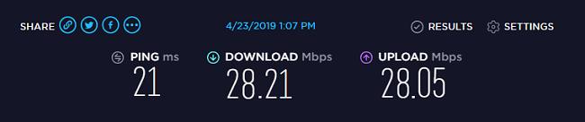 VPN Unlimited Speed test 2