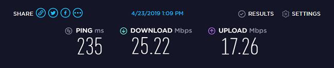 VPN Unlimited Speed test 3