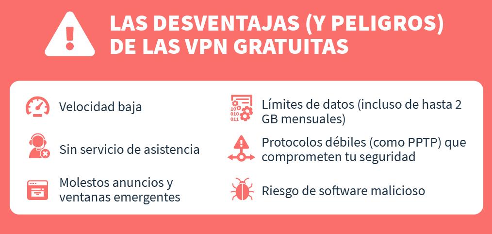 infografía sobre las desventajas y peligros de vpns gratis