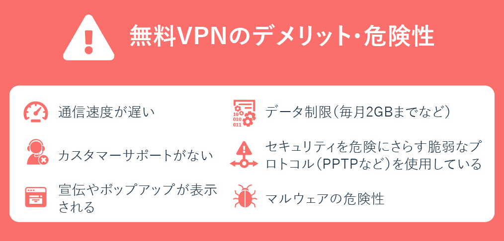 無料のVPNの欠点と危険性に関するインフォグラフィック