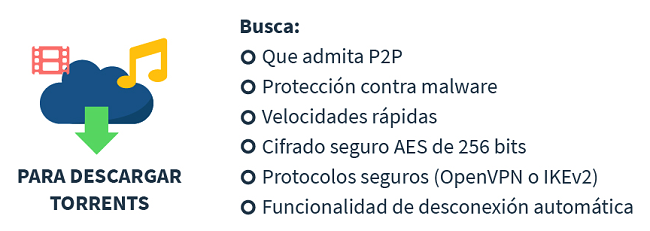 infografía sobre cómo elegir un VPN para torrenting