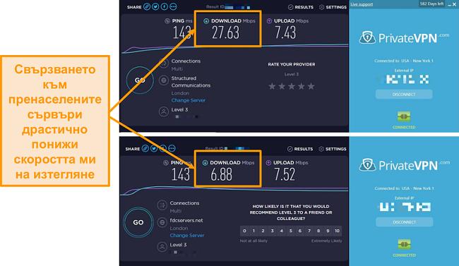 Екранна снимка на сравнението на скоростта на PrivateVPN показва драматичен спад на скоростта