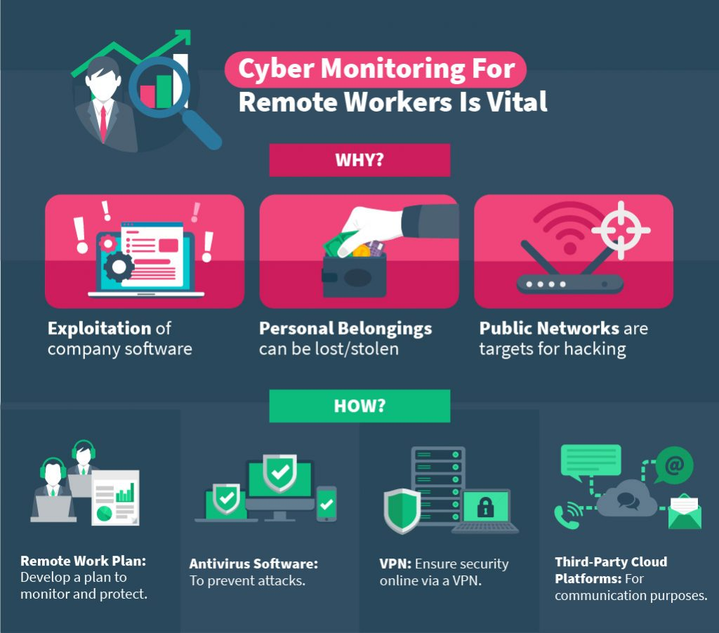 How HR Leaders Can Remotely Secure Their Mobile Workforce