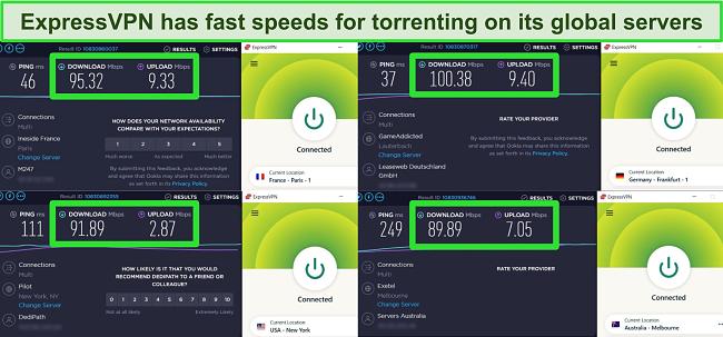 Screenshot of ExpressVPN speed test results