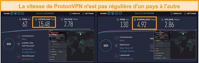 Capture d'écran de ProtonVPN connecté aux Pays-Bas et aux États-Unis avec les résultats des tests de vitesse
