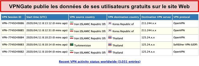 Capture d'écran des journaux d'utilisateurs de VPNGate sur le site Web