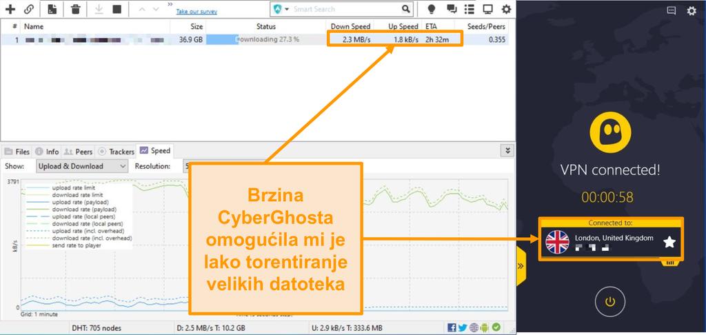 Snimka zaslona BitTorrenta za preuzimanje datoteke bujice