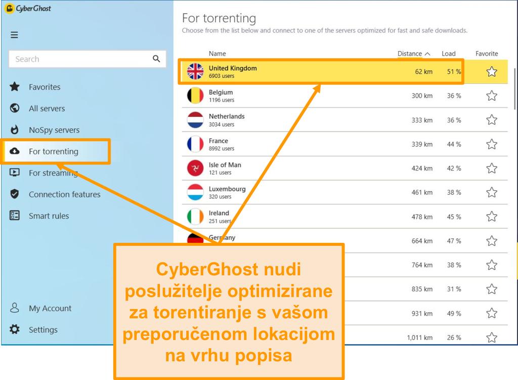 Snimka zaslona CyberGhost-ovih P2P optimiziranih poslužitelja