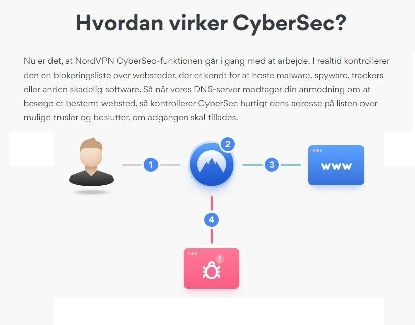 NordVPN cybersec blokerer malware for annoncer