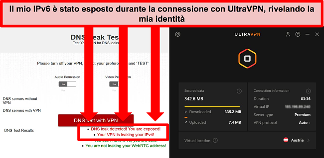 Screenshot di un test di tenuta IPv6 fallito mentre UltraVPN è connesso a un server in Austria