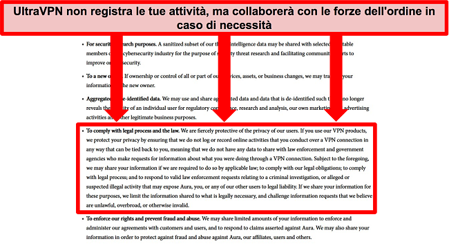 Screenshot dell'informativa sulla privacy di UltraVPN