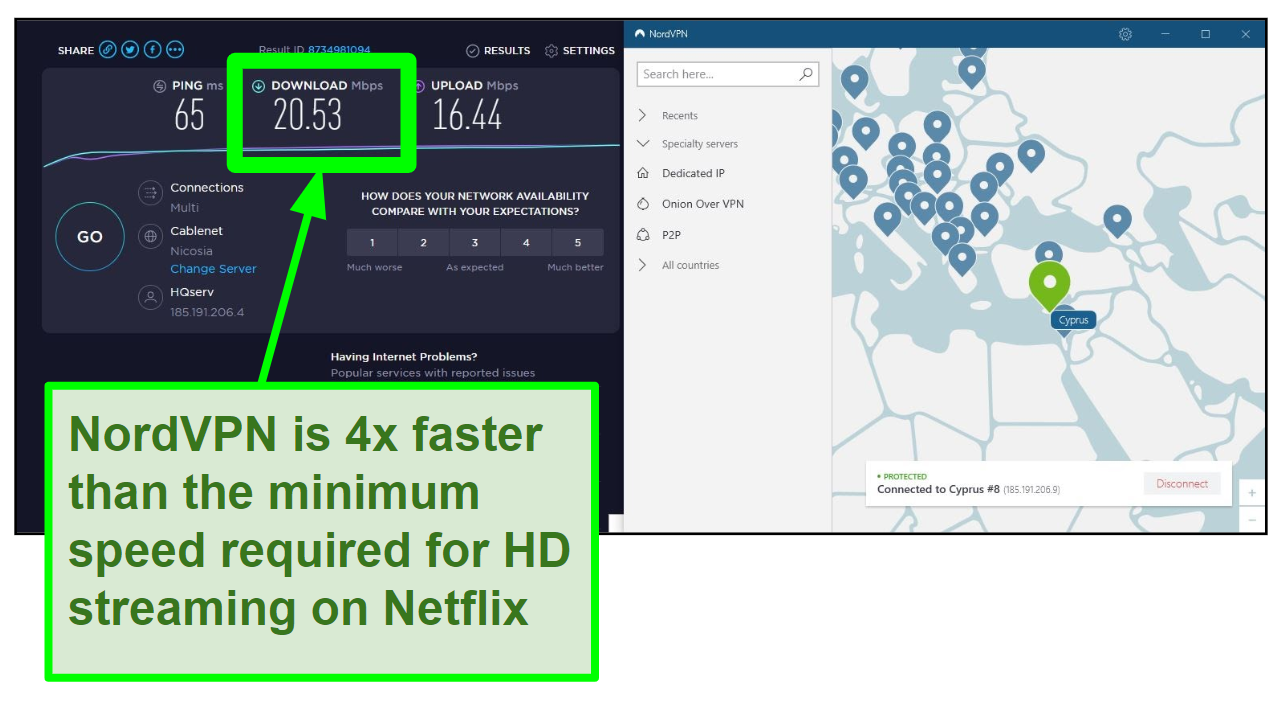 Screenshot of a speed test of NordVPN in Cyprus showing that it is 20.53Mbps. This is 4x faster than the recommendation for HD streaming set by Netflix