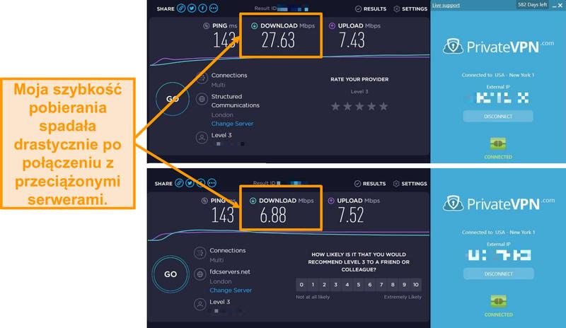 Zrzut ekranu przedstawiający porównanie prędkości PrivateVPN pokazujący dramatyczny spadek prędkości