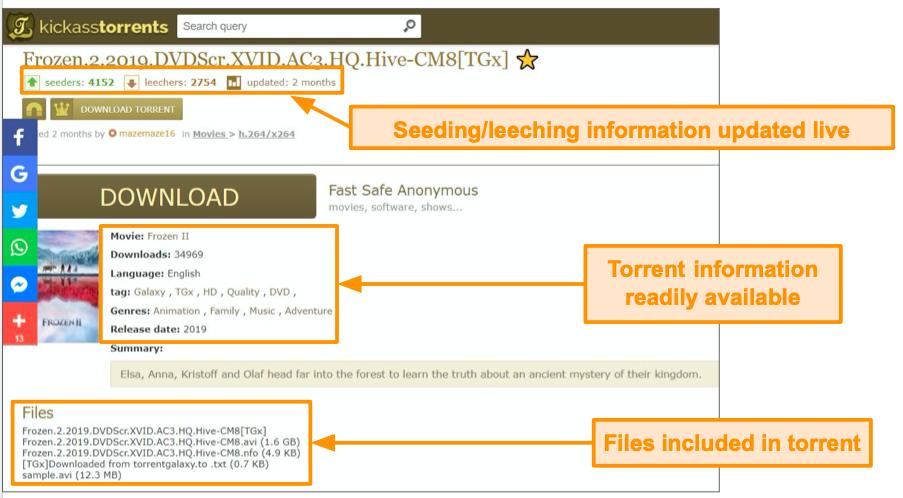 Screenshot of Kickass Torrents download page.