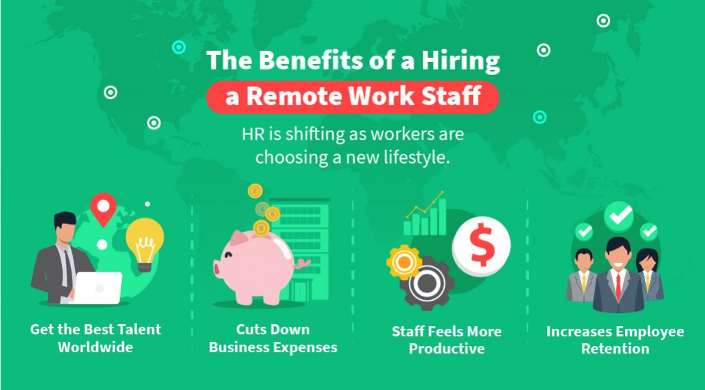 Benefits of remote workforce