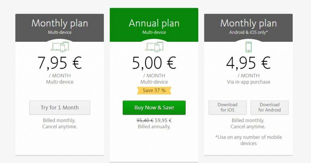 Avria pro plans euro