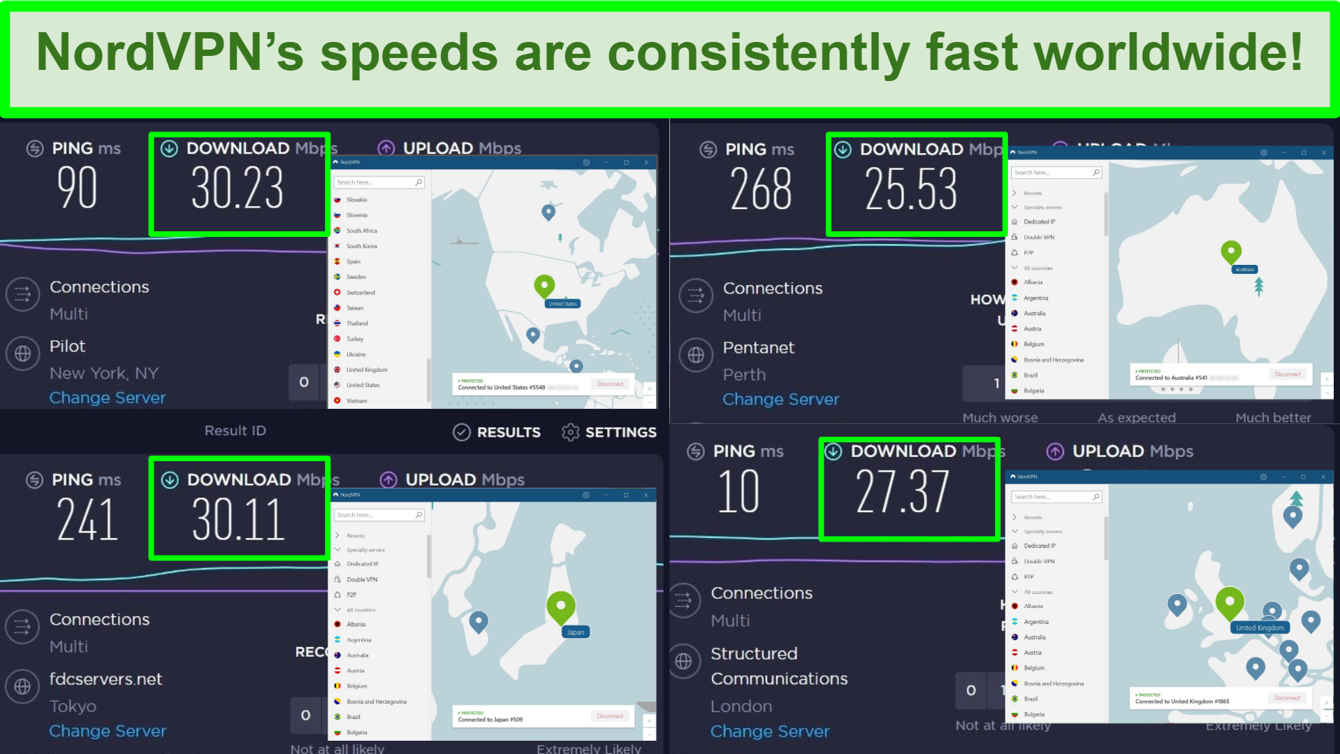 Screenshots showing Ookla speed tests with NordVPN connected to 4 different servers