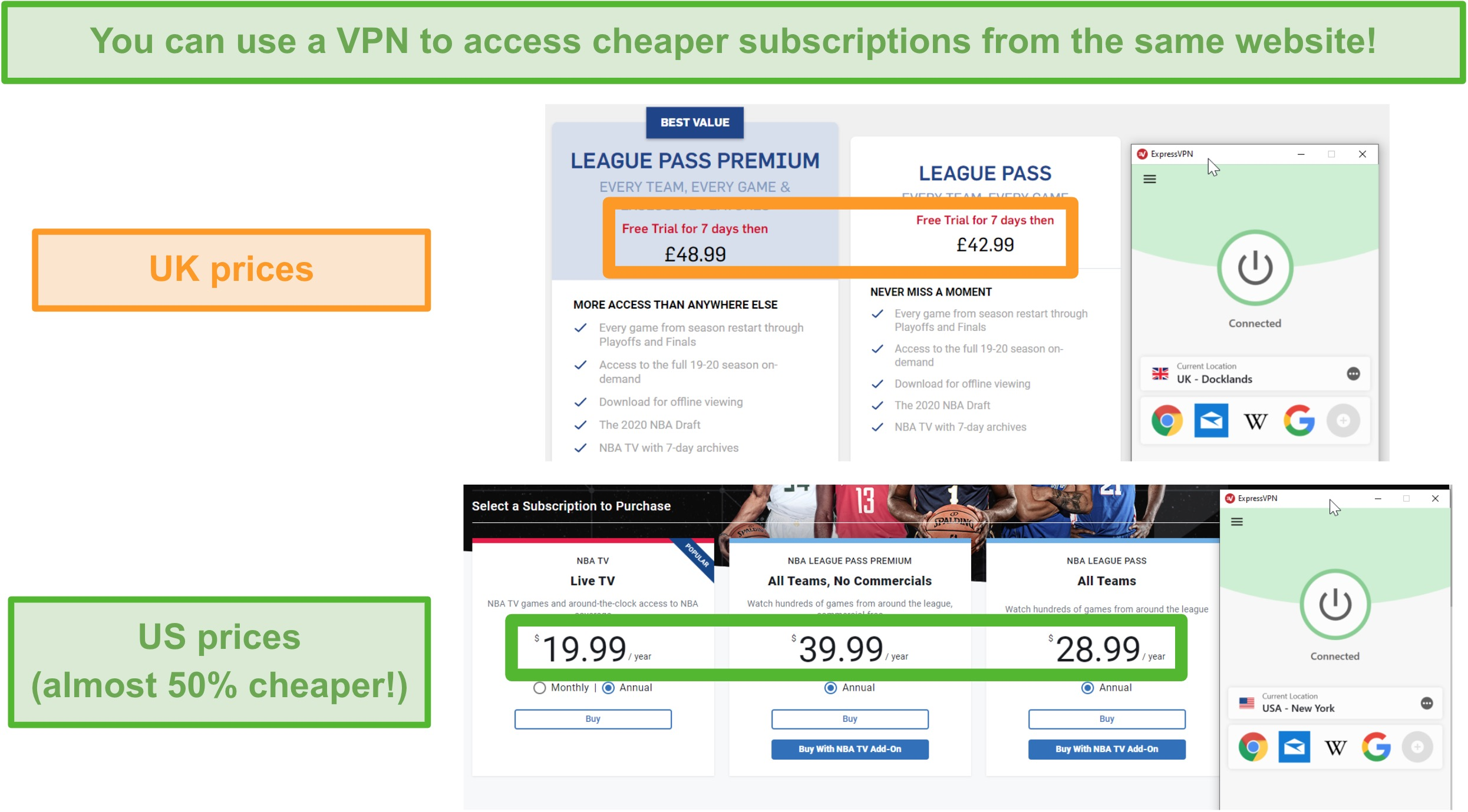 Screenshot of ExpressVPN connected to a US server with a cheaper price on the NBA League Pass compared to a more expensive UK plan.