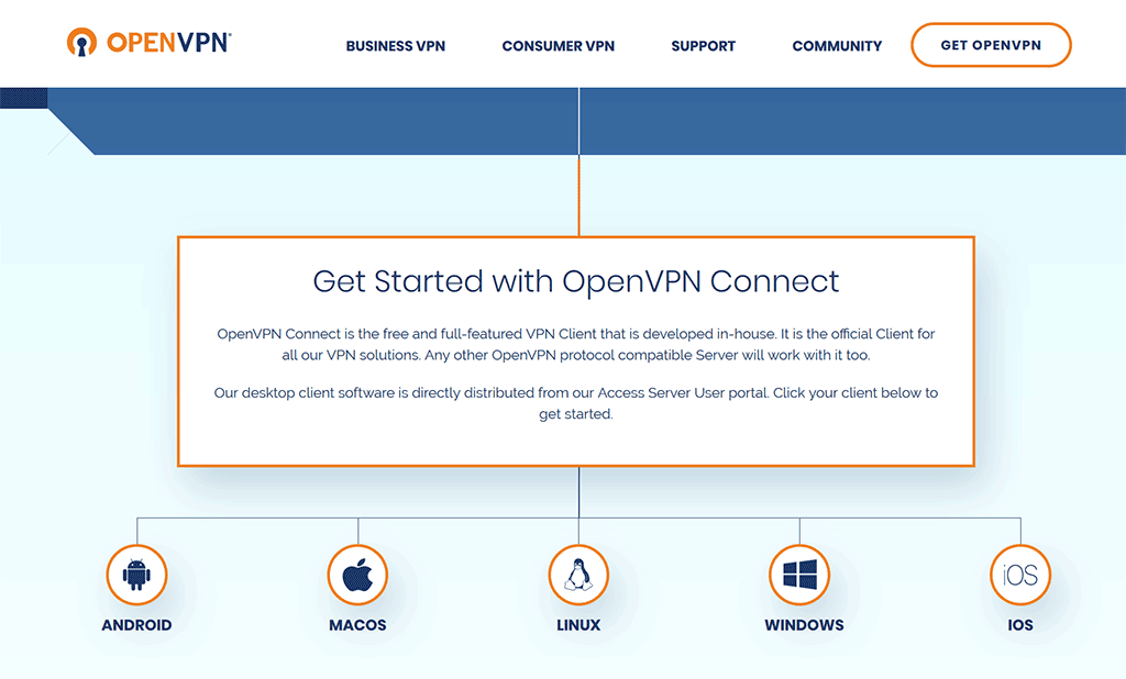 How To Set Up OpenVPN On Windows, Mac, Linux, Android, and iOS