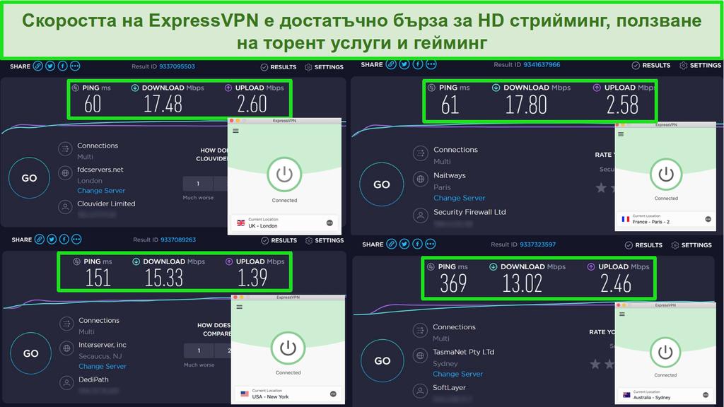 Снимка на резултатите от тестовете за бързи тестове на ExpressVPN, когато са свързани със сървъри в Обединеното кралство, Франция, САЩ и Австралия