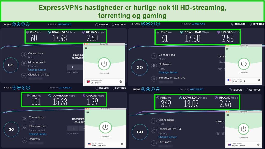 Skærmbillede af ExpressVPNs hastighedstestresultater, når de er tilsluttet servere i Storbritannien, Frankrig, USA og Australien