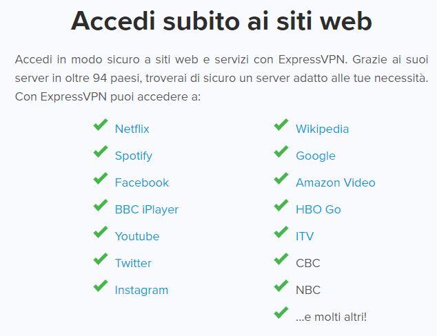 Elenco di siti che ExpressVPN può sbloccare