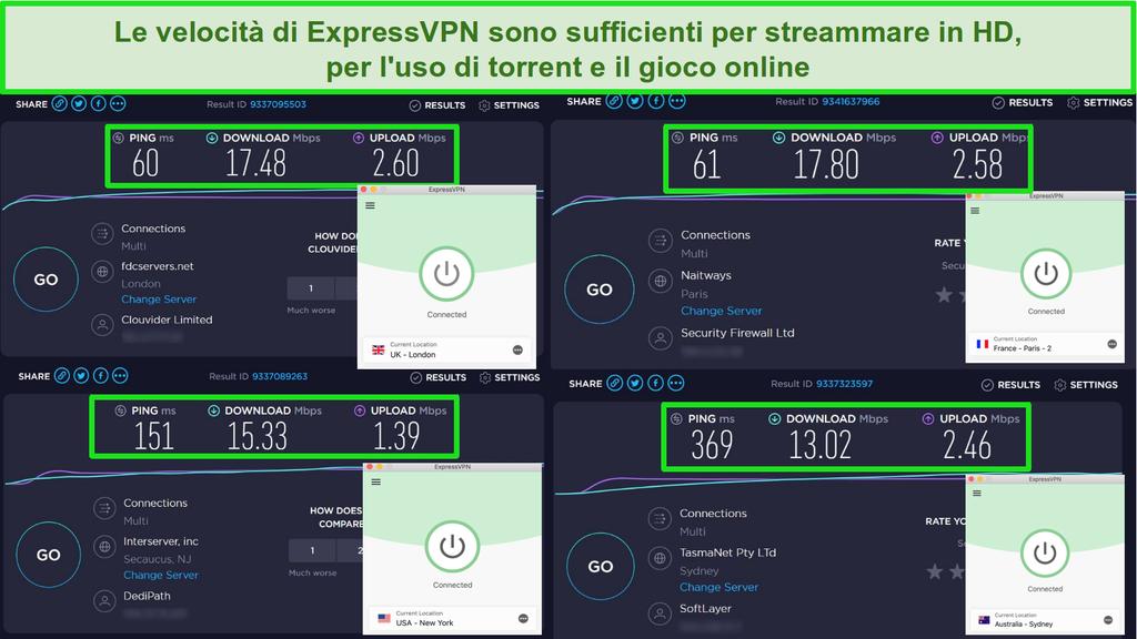 Schermata dei risultati dei test di velocità di ExpressVPN quando si è connessi a server nel Regno Unito, in Francia, negli Stati Uniti e in Australia