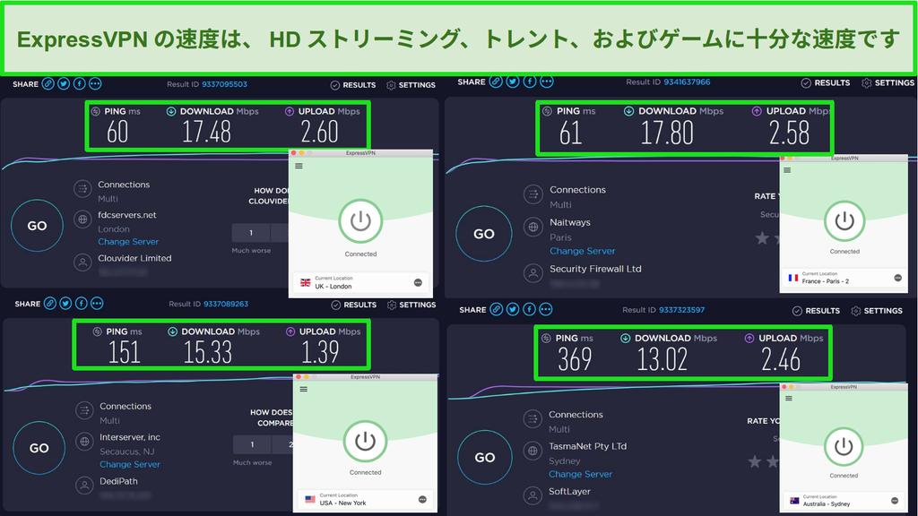 イギリス、フランス、アメリカ、オーストラリアのサーバーに接続したときのExpressVPNの速度テスト結果のスクリーンショット