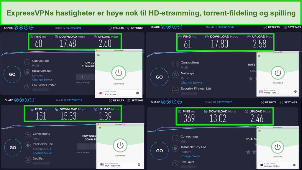 Skjermbilde av ExpressVPNs hastighetstestresultater når du er koblet til servere i Storbritannia, Frankrike, USA og Australia