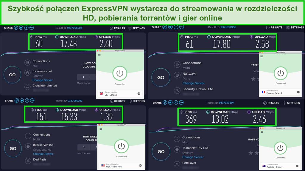 Zrzut ekranu z wynikami testu prędkości ExpressVPN po połączeniu z serwerami w Wielkiej Brytanii, Francji, Stanach Zjednoczonych i Australii
