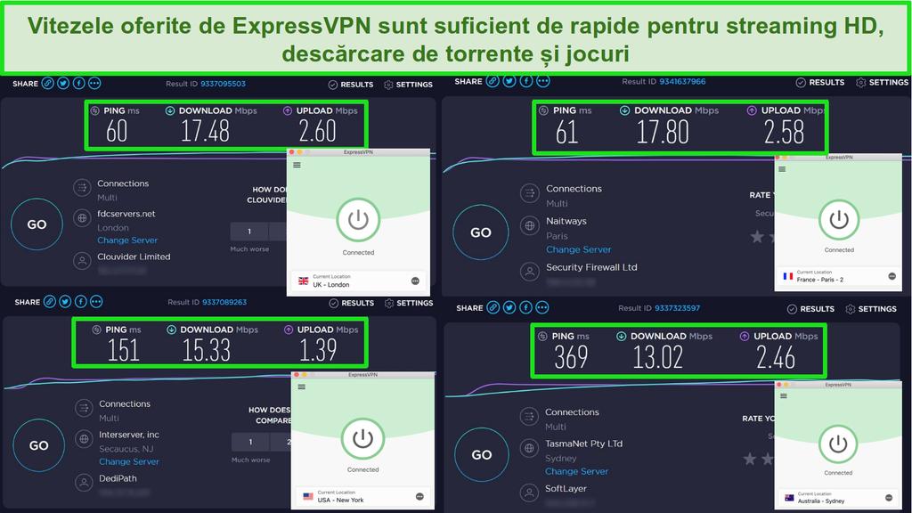 Screenshot a rezultatelor testului de viteză ExpressVPN atunci când este conectat la serverele din Regatul Unit, Franța, Statele Unite și Australia