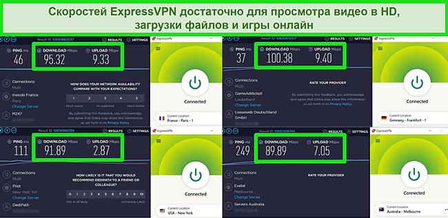 Скриншоты результатов теста скорости ExpressVPN при подключении к разным серверам по всему миру