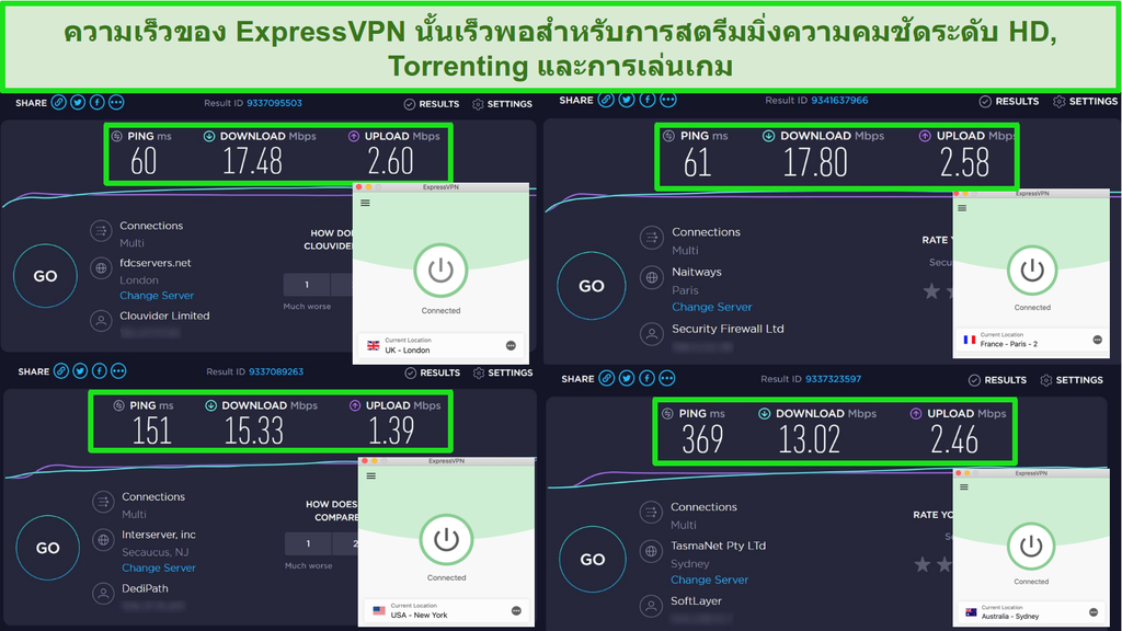 สกรีนช็อตของผลการทดสอบความเร็วของ ExpressVPN เมื่อเชื่อมต่อกับเซิร์ฟเวอร์ในสหราชอาณาจักรฝรั่งเศสสหรัฐอเมริกาและออสเตรเลีย