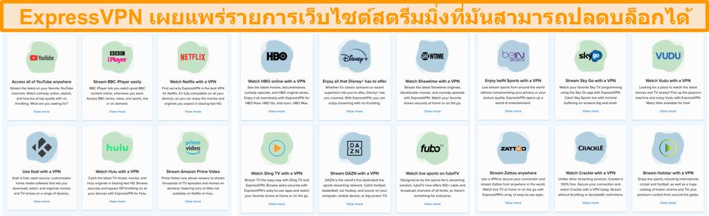 สกรีนช็อตของเว็บไซต์ ExpressVPN ที่แสดงรายการบริการสตรีมทั้งหมดที่สามารถปลดบล็อกได้รวมถึง Netflix และ BBC iPlayer