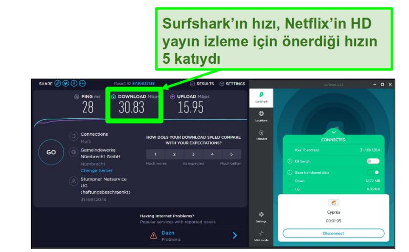 Netflix'in HD yayın için önerisinden 5 kat daha hızlı olduğunu gösteren Surfshark hızlarının ekran görüntüsü