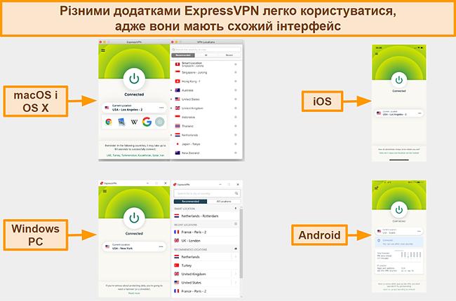 Знімок екрана інтерфейсів додатків ExpressVPN для Windows, Android, Mac та iPhone