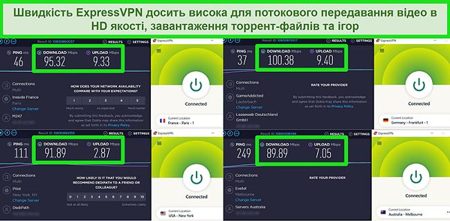 Знімки екрану результатів тестування швидкості ExpressVPN при глобальному підключенні до різних серверів