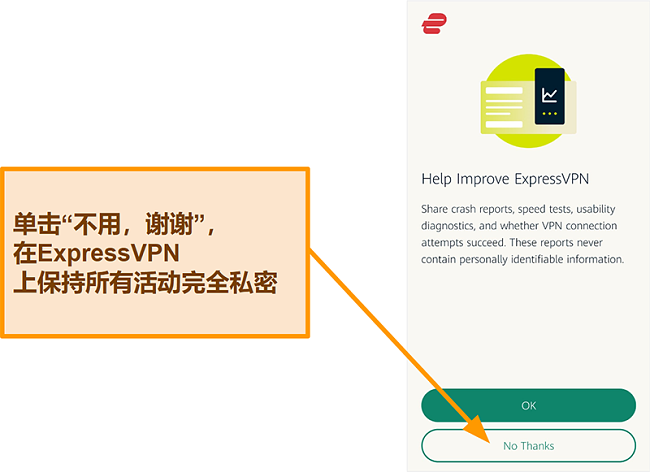 ExpressVPN应用的屏幕快照,要求用户许可与公司共享崩溃报告,速度测试和其他用户数据