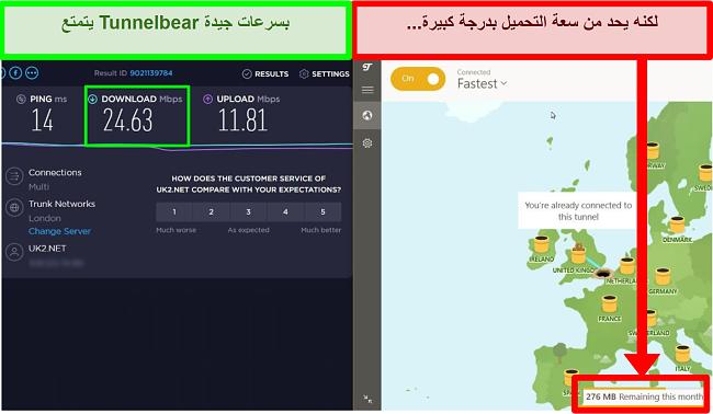 يتمتع TunnelBear بسرعات جيدة ولكنه يحد من بيانات المستخدم