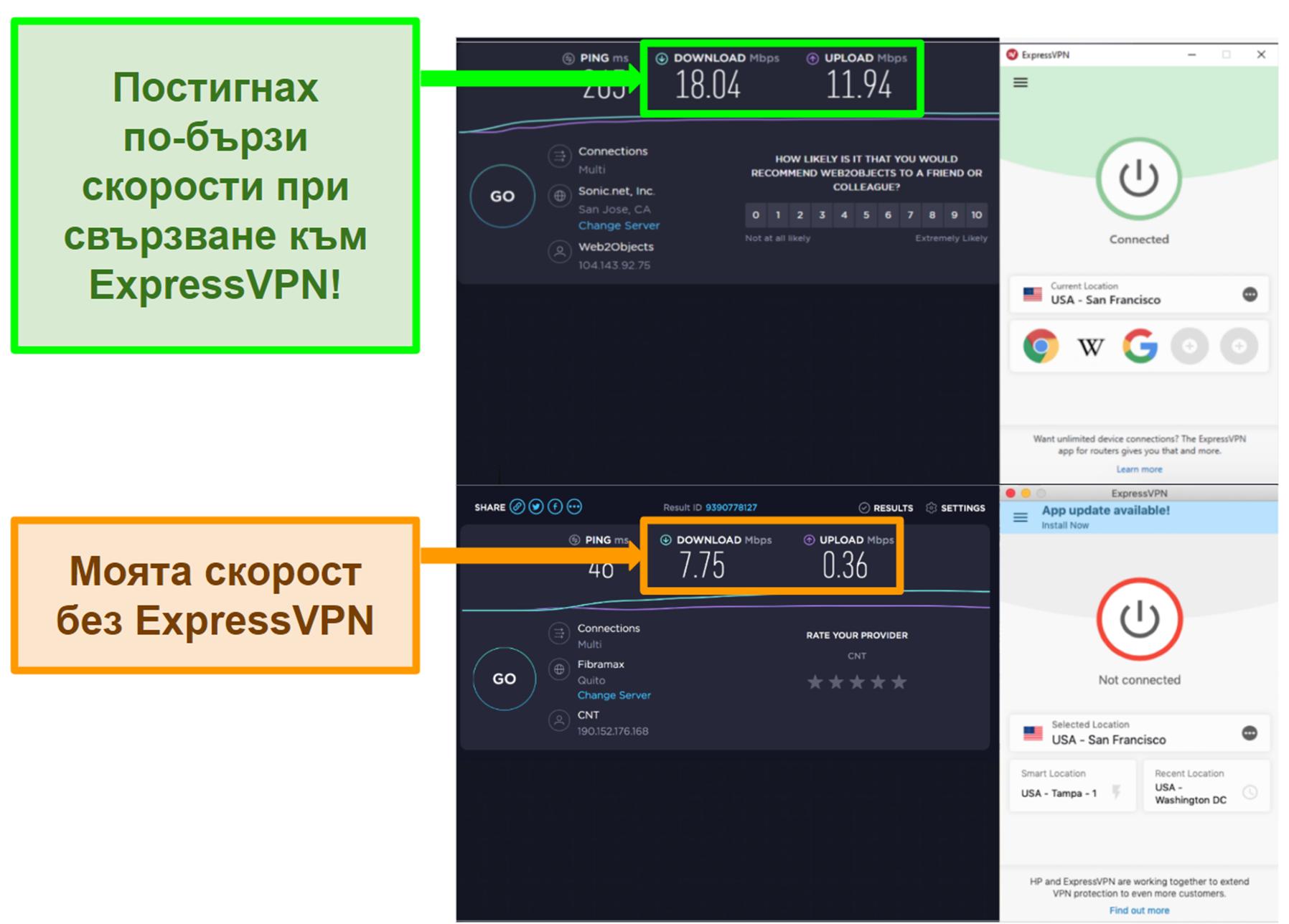 ExpressVPN подобри скоростта ми, когато съм свързан със сървър в САЩ