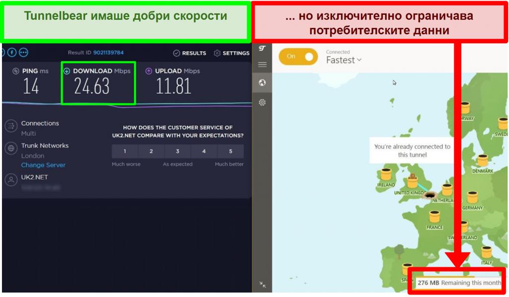 TunnelBear има добри скорости, но ограничава потребителските данни