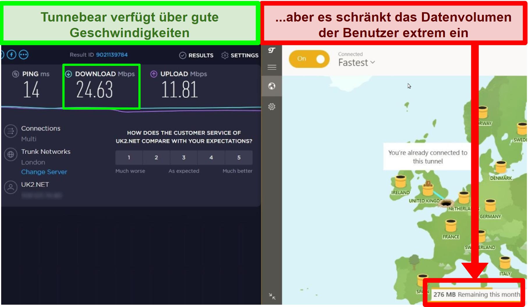 TunnelBear hat gute Geschwindigkeiten, begrenzt jedoch die Benutzerdaten