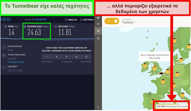 Το TunnelBear έχει καλές ταχύτητες αλλά περιορίζει τα δεδομένα των χρηστών