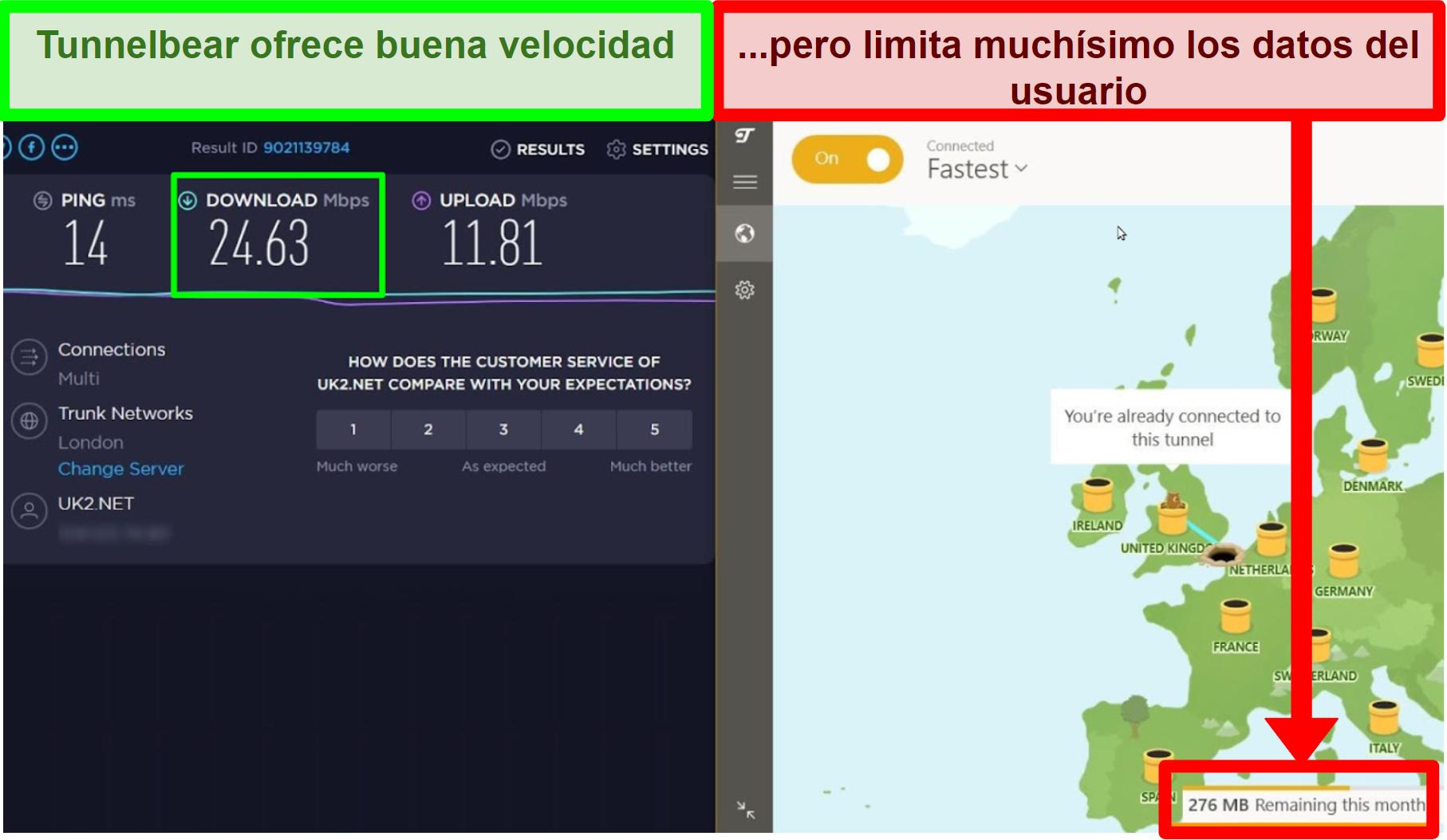 TunnelBear tiene buenas velocidades pero limita los datos del usuario